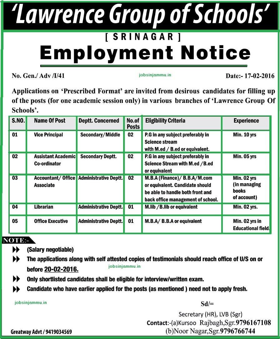 Group D Job Vacancy 2016